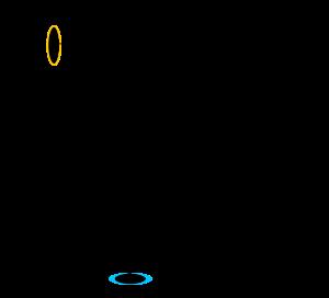 potal